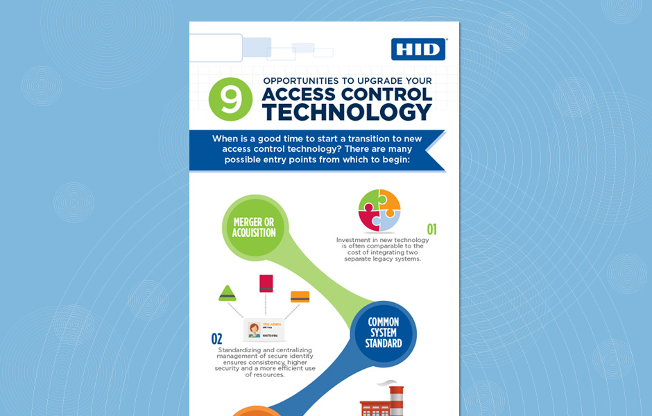 hid-infographic-3